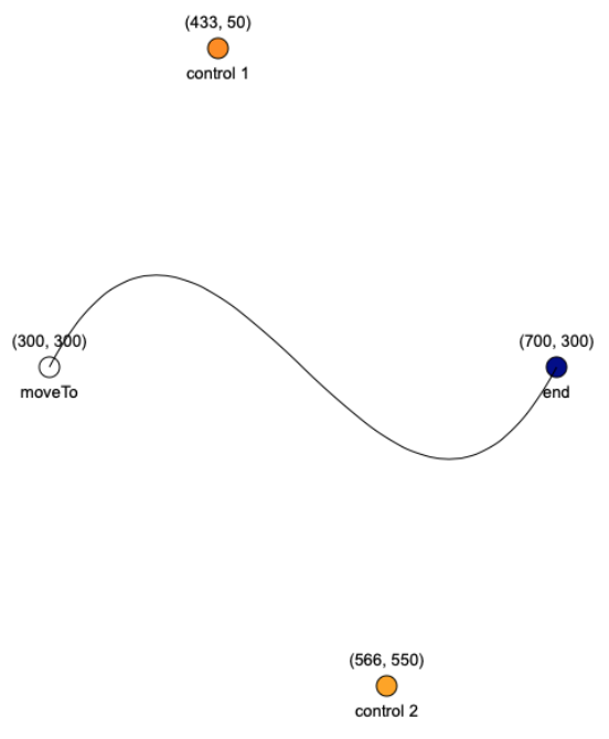 IgisDemo-Path-CubicCurve-Vertical-S.png